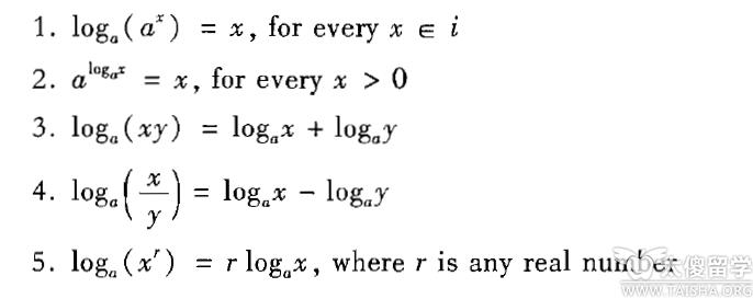ACT数学知识点之中级代数