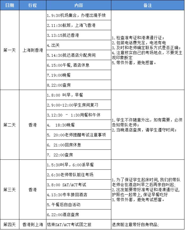 SAT/ACT香港考试行程表