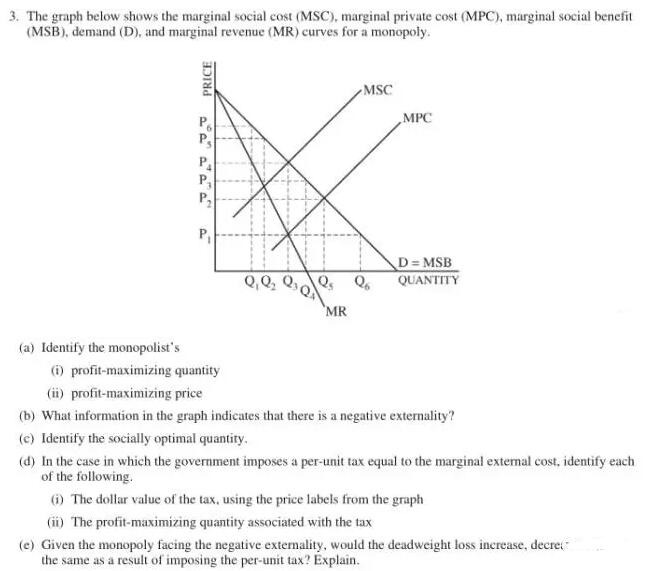 AP微观经济学真题