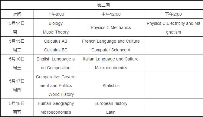 2018年AP考试时间表