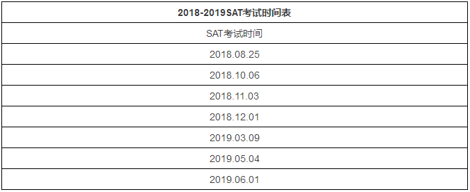 2018年SAT考试时间表