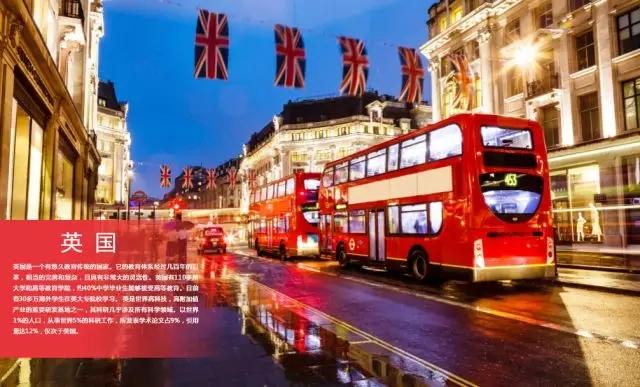 新航道游学-英国