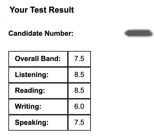 雅思考试成绩单