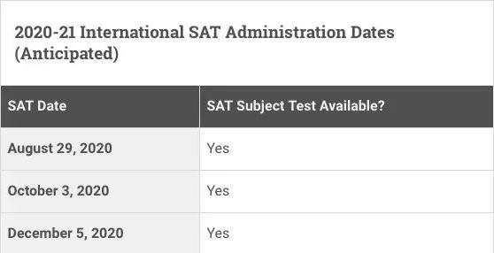 SAT考试时间