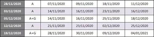 2020年雅思考试时间
